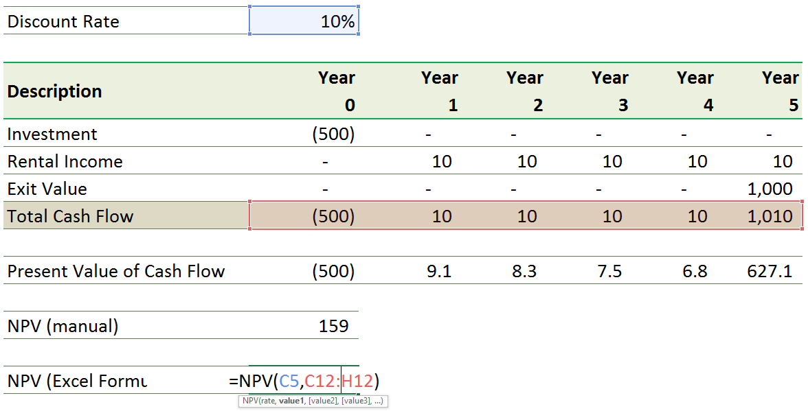 NPV Calculation in Excel 3