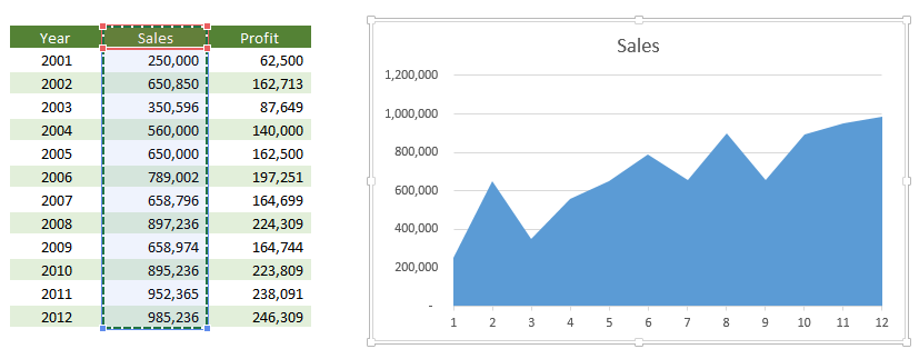 Hatched Charts in Excel
